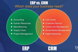 CRM-vs-ERP-Which-does-your-business-need